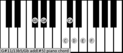 G#11/13b5/Gb add(#5) piano chord