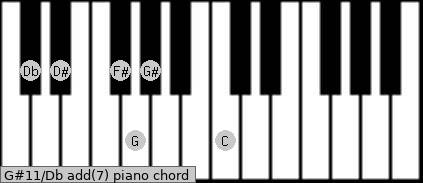 G#11/Db add(7) piano chord