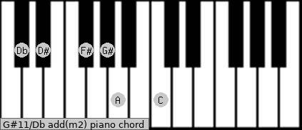 G#11/Db add(m2) piano chord