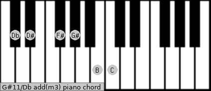 G#11/Db add(m3) piano chord