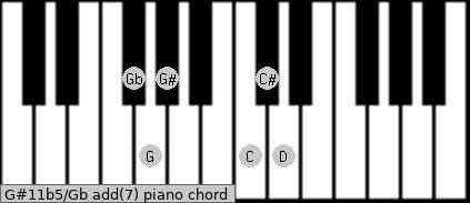 G#11b5/Gb add(7) piano chord