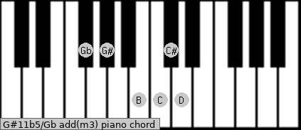 G#11b5/Gb add(m3) piano chord