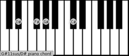 G#11sus\D# piano chord