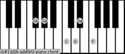 G#13/Gb add(b5) piano chord