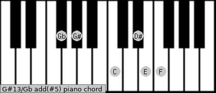 G#13/Gb add(#5) piano chord