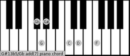 G#13b5/Gb add(7) piano chord