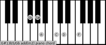 G#13b5/Gb add(m2) piano chord