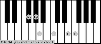 G#13#5/Gb add(m2) piano chord