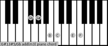 G#13#5/Gb add(m3) piano chord