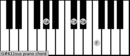 G#6/11sus piano chord