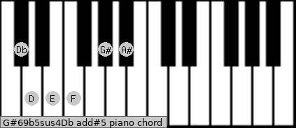 G#6/9b5sus4/Db add(#5) piano chord