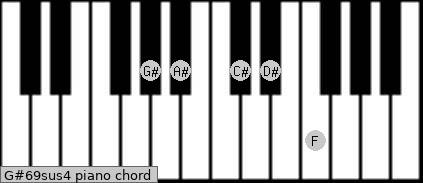 G#6/9sus4 piano chord