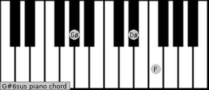 G#6sus piano chord