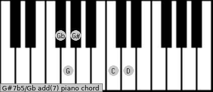 G#7b5/Gb add(7) piano chord