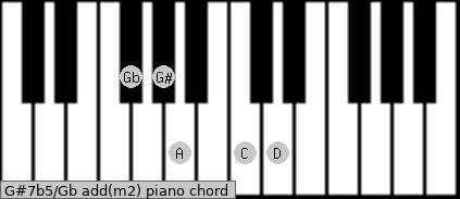 G#7b5/Gb add(m2) piano chord