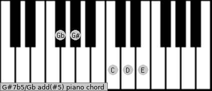 G#7b5/Gb add(#5) piano chord