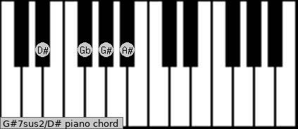 G#7sus2\D# piano chord