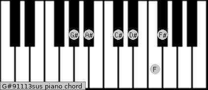G#9/11/13sus piano chord