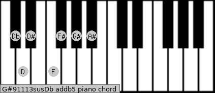 G#9/11/13sus/Db add(b5) piano chord