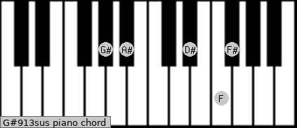G#9/13sus piano chord