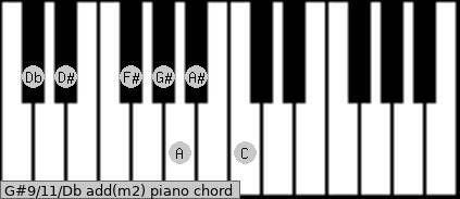 G#9/11/Db add(m2) piano chord