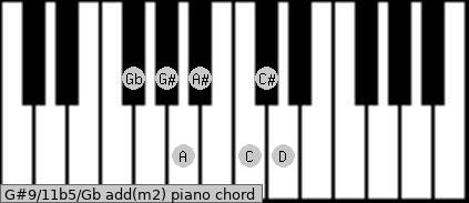 G#9/11b5/Gb add(m2) piano chord