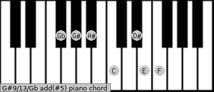 G#9/13/Gb add(#5) piano chord