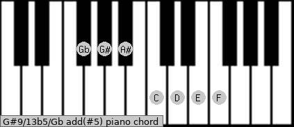 G#9/13b5/Gb add(#5) piano chord