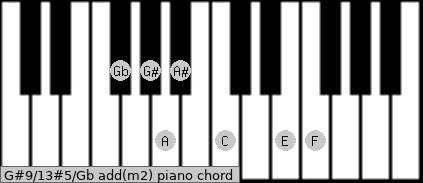 G#9/13#5/Gb add(m2) piano chord