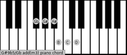 G#9b5/Gb add(m3) piano chord