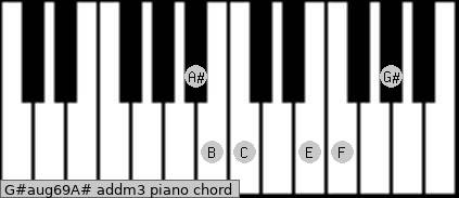 G#aug6/9/A# add(m3) piano chord
