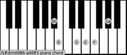 G#dim6/9/Bb add(#5) piano chord