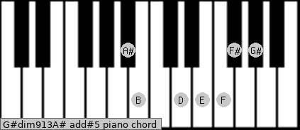 G#dim9/13/A# add(#5) piano chord