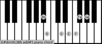 G#dim9/13/Bb add(#5) piano chord