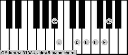 G#dim(maj9/13)/A# add(#5) piano chord