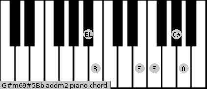 G#m6/9#5/Bb add(m2) piano chord