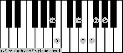 G#m9/13/Bb add(#5) piano chord