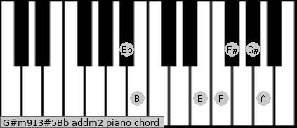 G#m9/13#5/Bb add(m2) piano chord