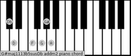 G#maj11/13b5sus/Db add(m2) piano chord
