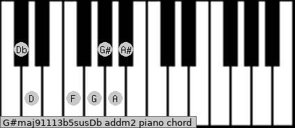 G#maj9/11/13b5sus/Db add(m2) piano chord