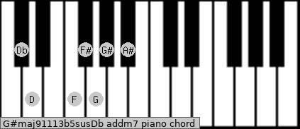 G#maj9/11/13b5sus/Db add(m7) piano chord