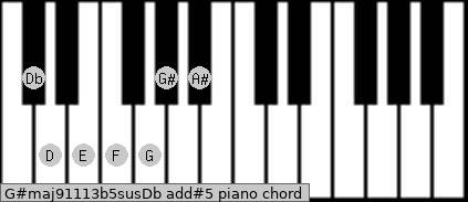G#maj9/11/13b5sus/Db add(#5) piano chord