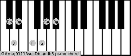G#maj9/11/13sus/Db add(b5) piano chord