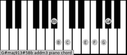G#maj9/13#5/Bb add(m3) piano chord
