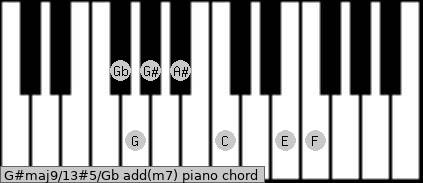 G#maj9/13#5/Gb add(m7) piano chord