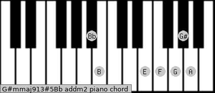 G#m(maj9/13)#5/Bb add(m2) piano chord