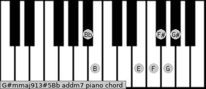 G#m(maj9/13)#5/Bb add(m7) piano chord