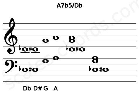 Musical staff for the A7b5/Db chord