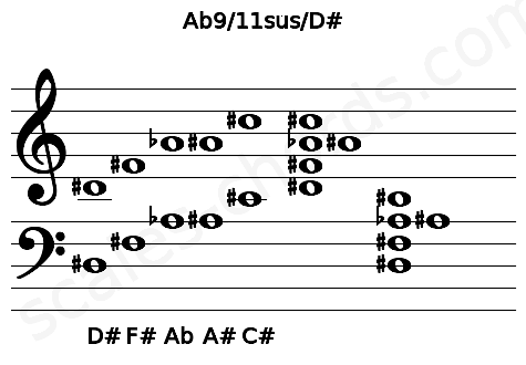 Musical staff for the Ab9/11sus/D# chord