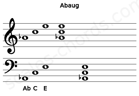 Musical staff for the Abaug chord